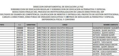 Cargos a Directores, Directoras de Unidades Educativas La Paz 2018