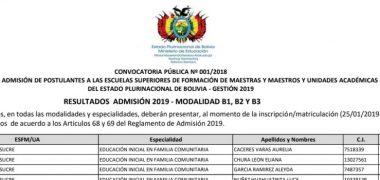 RESULTADO FINAL ADMISIÓN ESFM | 2019